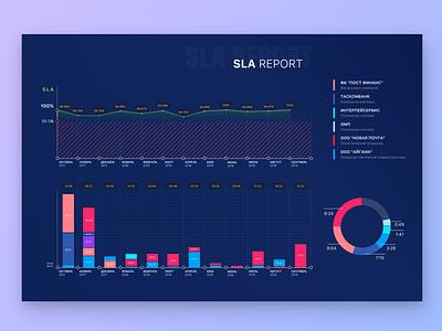 SLA Report / graphics ui ux typography sketch web graphics package graphics design graphics