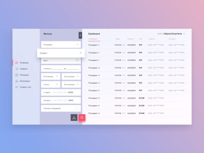 Admin panel for users