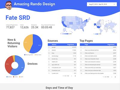 Theming Google Data Studio Reports is Easy! data visualization data