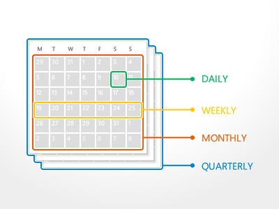 Activity Scheme day month calendar graphic ui week quarter e-learning course