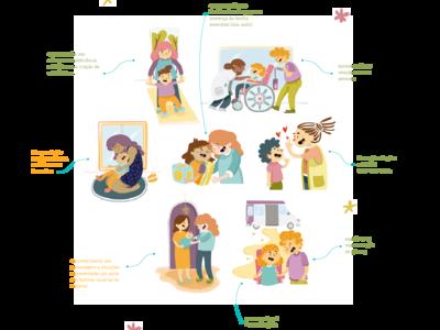 Ilustrações - Guia de Direitos design ilustration graphic  design