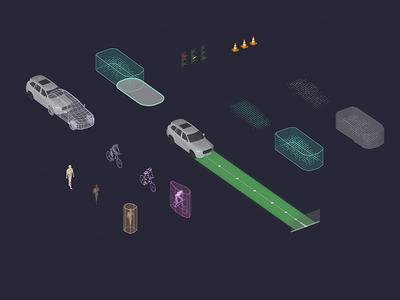 Autonomy Visualization Framework webgl 3d web app design system framework autonomous cars self driving data visualization datavis