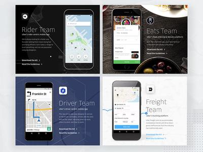 Uber Design Platform - Teams Pages