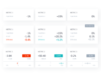 Experimentation analysis   performance summary highres