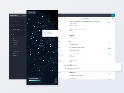 Event Truth event truth events explore context platform tools data visualization uber design uber marketplace