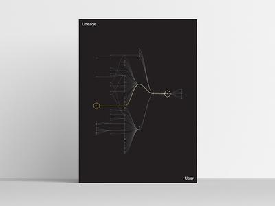 Lineage [Uber Platform Experience Poster Series] uber design uber product abstraction modernism modernist minimal simple visualization data visualization data celebration art print posters
