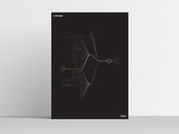 Lineage [Uber Platform Experience Poster Series]
