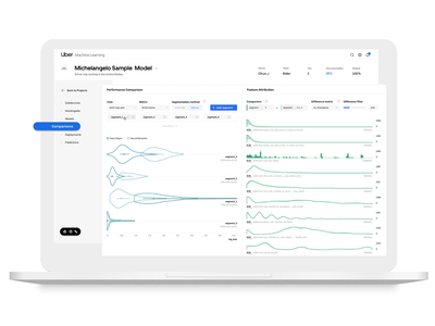 Scaling Machine Learning at Uber with Michelangelo uber design uber industry scaling analysis performance dashboard complex web data visualization datavis data machine learning app