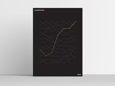 Leaderboard [Uber Platform Experience Poster Series] uber design uber product abstraction modernism modernist minimal simple visualization data visualization data celebration art print posters
