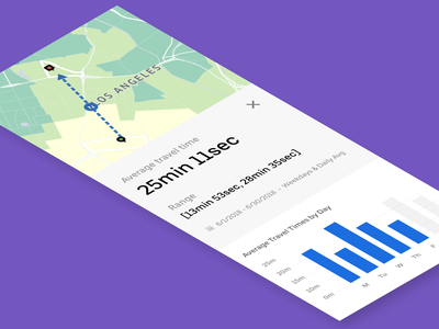 Time Machine - Using Color to Explore Travel Time data analysis map ui map time bar chart graph data data visualization