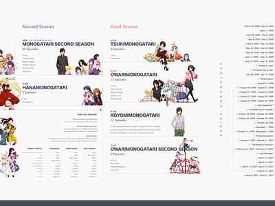 Monogatari Watch Order + Series Chronology typography infographic information design anime monogatari