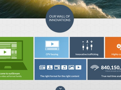 Wall of Innovations format wall innovation player data icon logo live data real time custom api video