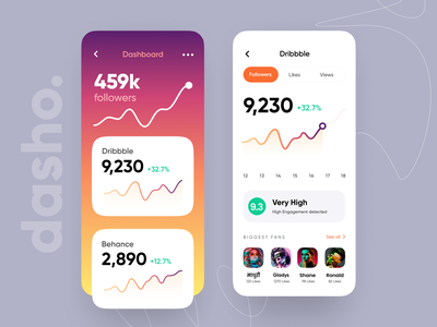 dasho - dashboard ui design clean daily 100days ios minimal ui app iphone card graph data visualization dashboad