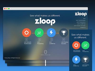 Zloop It Web responsive mobile design ux ui website