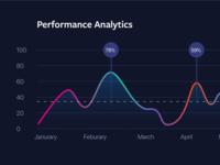 Stelr - Data Vis