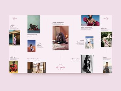 Fashion Editorials Page Layout