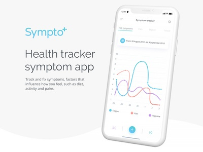 Sympto Health Mobile App UI UX histogram mobile app design design mongato behance project clear modern ios iphonex application mobile app tracker mobile design mobile uiux ux ui symptom
