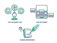Clean Energy Loan Illustrations