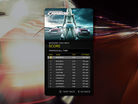 Leaderboard - Need for Speed