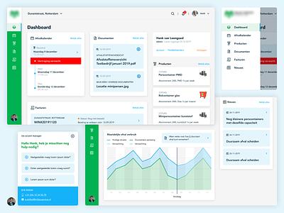 Pitch dashboard design environment milieu chart news documents vertical menu vertical navigation faq contactperson contact overview clean blue green garbage waste dashboard