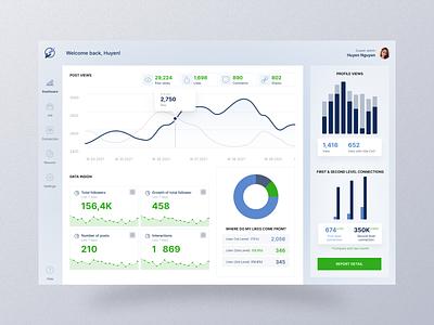 Job board insight dashboard data layout management admin linkedin monitoring insigh dashboard job