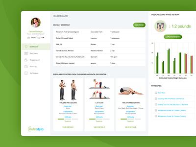 Nutrition dashboard admin app chart height pound diet ho chi minh vietnam design dashboard nutrition