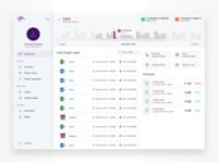 Dashboard - Manage plugin app graph chart navigation menu transaction admin plugin managment dashboard