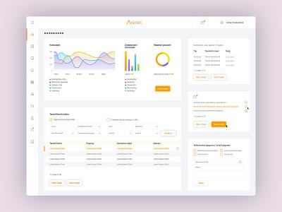 System UX UI design for AISITEC (2017) 2017 dashboard minimal dribbblers 2d design ui design ux ui