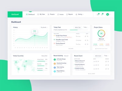 Project Management Dashboard invoice admin administrator application dashboard admin panel psd admin dashboard project management setting task free download