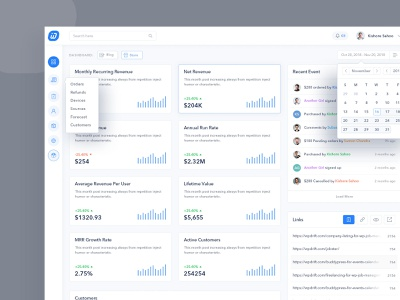 Dashboard- All WordPress sites... app admin template admin web design web ux ui product design ecommerce platform ecommerce dashboard cart