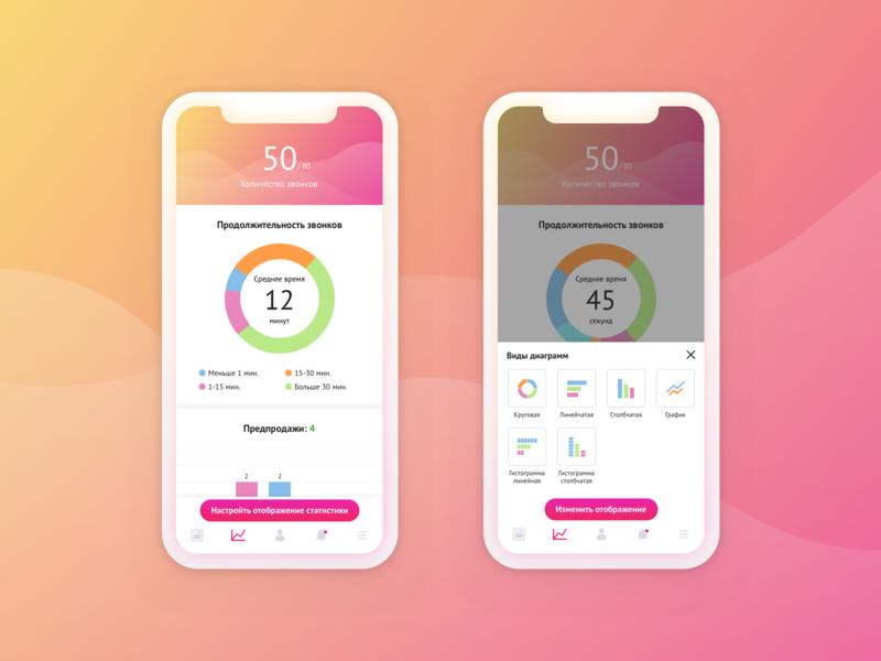 Dashboard for mobile ui design