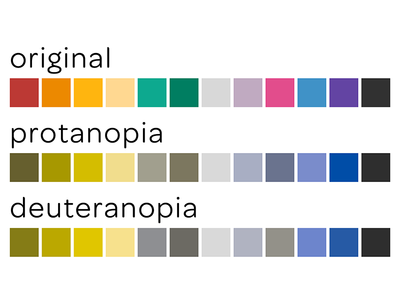 palette for color vision deficiency