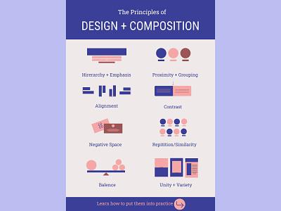 Design+Composition app design design expert icon illustration vector branding logo motion graphics graphic design 3d animation ui