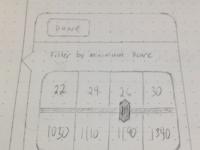 Minscore popover sketch
