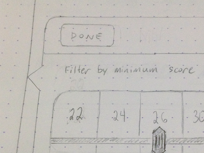 Minscore Popover Sketch hudl ipad ios sketch ui