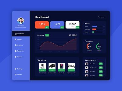Daily UI 018 - E-commerce analytics analytics chart 018 dailyui018 e-commerce ux ui interface design design dailyui app