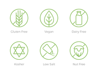 Organic Food Category Icons