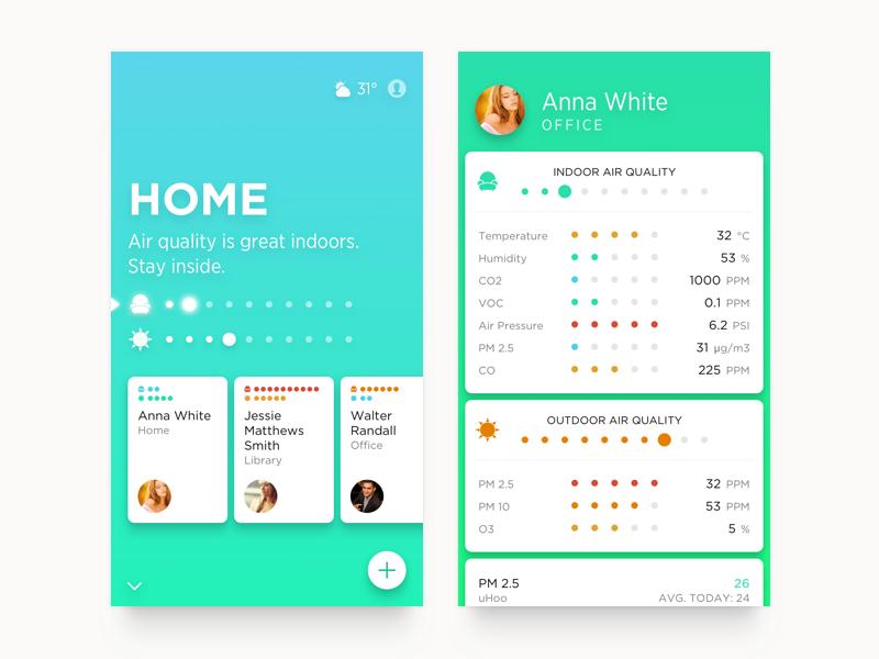 Air Quality App ux ui ios android airquality air