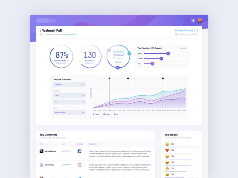 Evoke ui ux graph statistics product dashboard