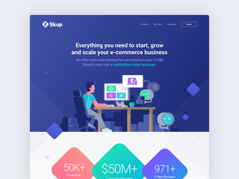 Skup skup growth scale ecommerce shopify home page landing page