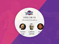 Android Wear-NBA Team Wiki