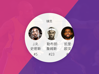 Android Wear-NBA Players