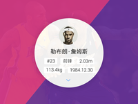 Android Wear-NBA Player Wiki
