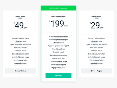 Pricing Table for DesignWall flat table pricing