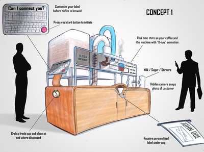 Coffee Connector - Concept Sketches