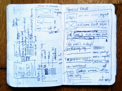 Wireframes! wireframe sketch early stage