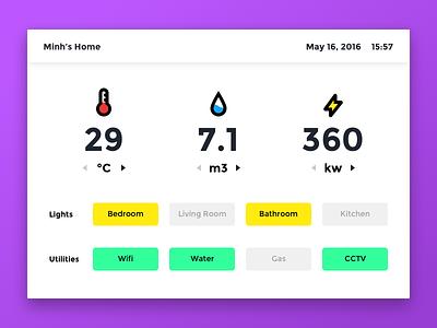 Home Monitoring daily clean big icons ui monitor monitoring home