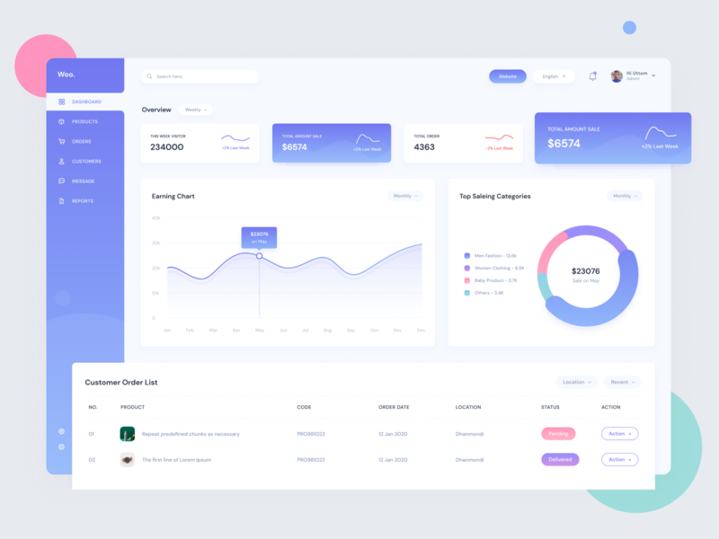 E-commerce Dashboard Exploration product design analytics shopping app modern clean gradient web design android ios app ux ui software woocommerce web app shopify ecommerce dashboard design dashboard app dashboard ui