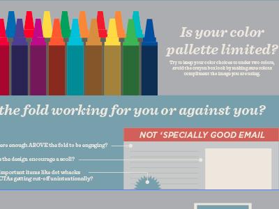 Best Practices InfoGraphic infographic