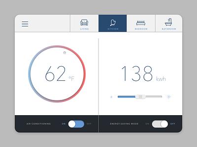 DailyUI 028_Home Monitoring Dashboard 28 control temperature analytics dashboard dailyui
